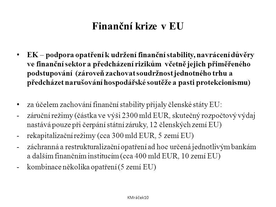 Finanční krize v EU EK – podpora opatření k udržení finanční stability, navrácení důvěry ve finanční sektor a předcházení rizikům včetně jejich přiměřeného podstupování (zároveň zachovat soudržnost jednotného trhu a předcházet narušování hospodářské soutěže a pasti protekcionismu) za účelem zachování finanční stability přijaly členské státy EU: -záruční režimy (částka ve výši 2300 mld EUR, skutečný rozpočtový výdaj nastává pouze při čerpání státní záruky, 12 členských zemí EU) -rekapitalizační režimy (cca 300 mld EUR, 5 zemí EU) -záchranná a restrukturalizační opatření ad hoc určená jednotlivým bankám a dalším finančním institucím (cca 400 mld EUR, 10 zemí EU) -kombinace několika opatření (5 zemí EU) KMráček10