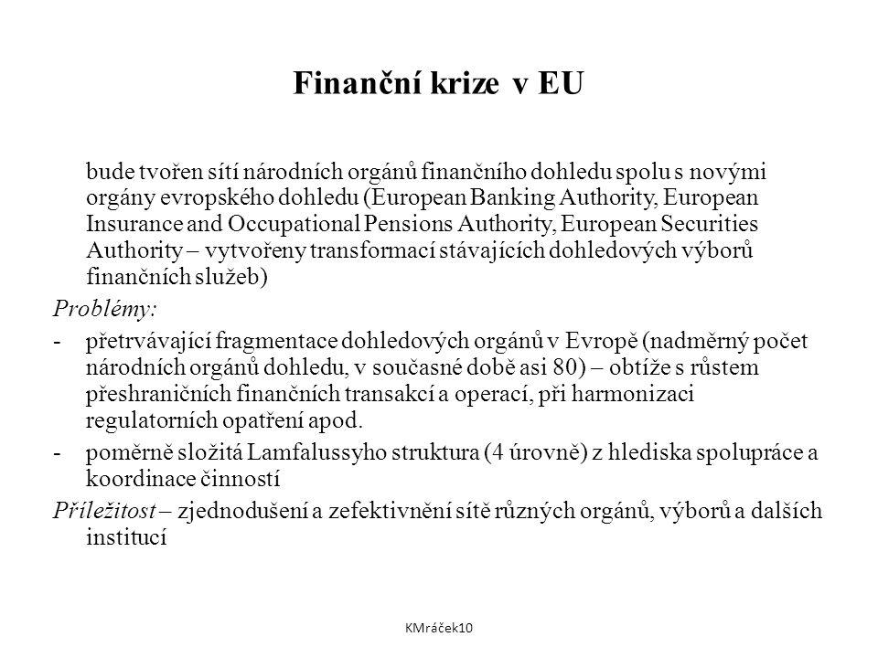 Finanční krize v EU bude tvořen sítí národních orgánů finančního dohledu spolu s novými orgány evropského dohledu (European Banking Authority, European Insurance and Occupational Pensions Authority, European Securities Authority – vytvořeny transformací stávajících dohledových výborů finančních služeb) Problémy: -přetrvávající fragmentace dohledových orgánů v Evropě (nadměrný počet národních orgánů dohledu, v současné době asi 80) – obtíže s růstem přeshraničních finančních transakcí a operací, při harmonizaci regulatorních opatření apod.