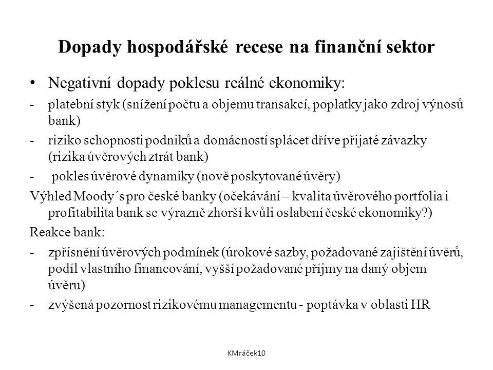 Dopady hospodářské recese na finanční sektor Negativní dopady poklesu reálné ekonomiky: -platební styk (snížení počtu a objemu transakcí, poplatky jako zdroj výnosů bank) -riziko schopnosti podniků a domácností splácet dříve přijaté závazky (rizika úvěrových ztrát bank) - pokles úvěrové dynamiky (nově poskytované úvěry) Výhled Moody´s pro české banky (očekávání – kvalita úvěrového portfolia i profitabilita bank se výrazně zhorší kvůli oslabení české ekonomiky ) Reakce bank: -zpřísnění úvěrových podmínek (úrokové sazby, požadované zajištění úvěrů, podíl vlastního financování, vyšší požadované příjmy na daný objem úvěru) -zvýšená pozornost rizikovému managementu - poptávka v oblasti HR KMráček10