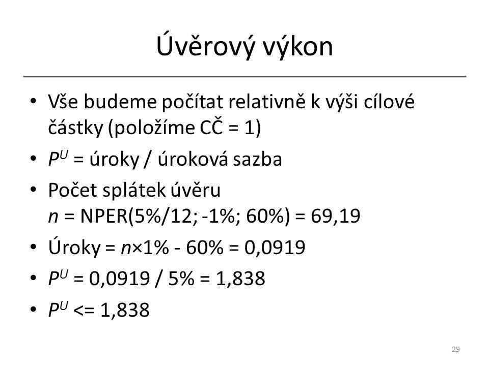 Úvěrový výkon Vše budeme počítat relativně k výši cílové částky (položíme CČ = 1) P U = úroky / úroková sazba Počet splátek úvěru n = NPER(5%/12; -1%; 60%) = 69,19 Úroky = n×1% - 60% = 0,0919 P U = 0,0919 / 5% = 1,838 P U <= 1,838 29