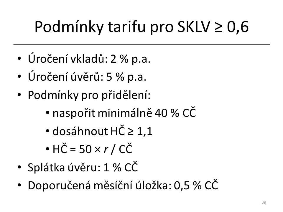 Podmínky tarifu pro SKLV ≥ 0,6 Úročení vkladů: 2 % p.a.