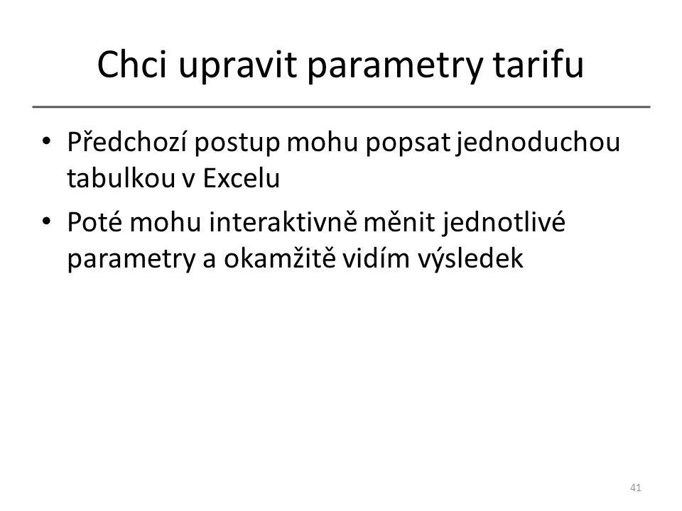 Chci upravit parametry tarifu Předchozí postup mohu popsat jednoduchou tabulkou v Excelu Poté mohu interaktivně měnit jednotlivé parametry a okamžitě vidím výsledek 41