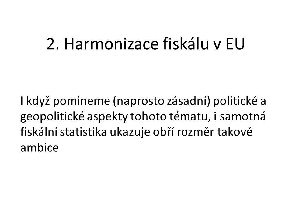 2. Harmonizace fiskálu v EU I když pomineme (naprosto zásadní) politické a geopolitické aspekty tohoto tématu, i samotná fiskální statistika ukazuje o