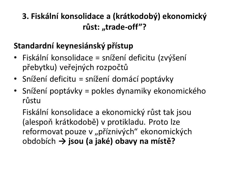 """3. Fiskální konsolidace a (krátkodobý) ekonomický růst: """"trade-off ."""