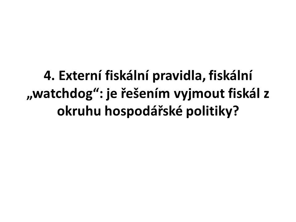 """4. Externí fiskální pravidla, fiskální """"watchdog"""": je řešením vyjmout fiskál z okruhu hospodářské politiky?"""