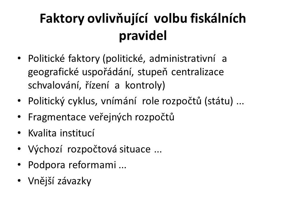 Faktory ovlivňující volbu fiskálních pravidel Politické faktory (politické, administrativní a geografické uspořádání, stupeň centralizace schvalování, řízení a kontroly) Politický cyklus, vnímání role rozpočtů (státu)...