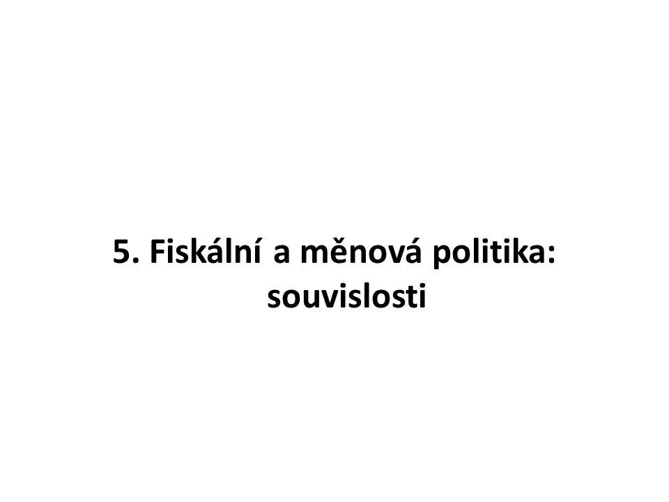 5. Fiskální a měnová politika: souvislosti