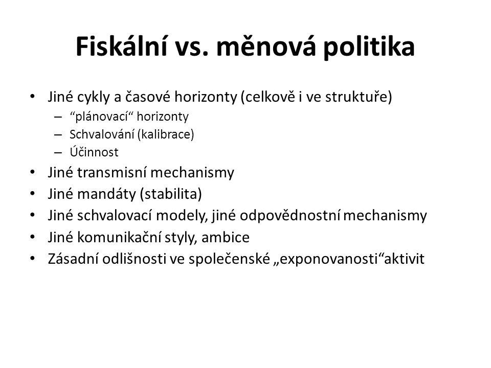 Fiskální vs.