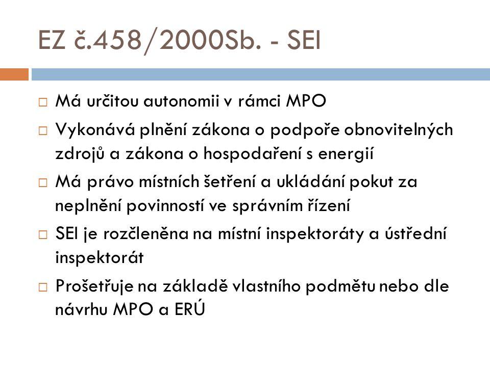 EZ č.458/2000Sb. - SEI  Má určitou autonomii v rámci MPO  Vykonává plnění zákona o podpoře obnovitelných zdrojů a zákona o hospodaření s energií  M
