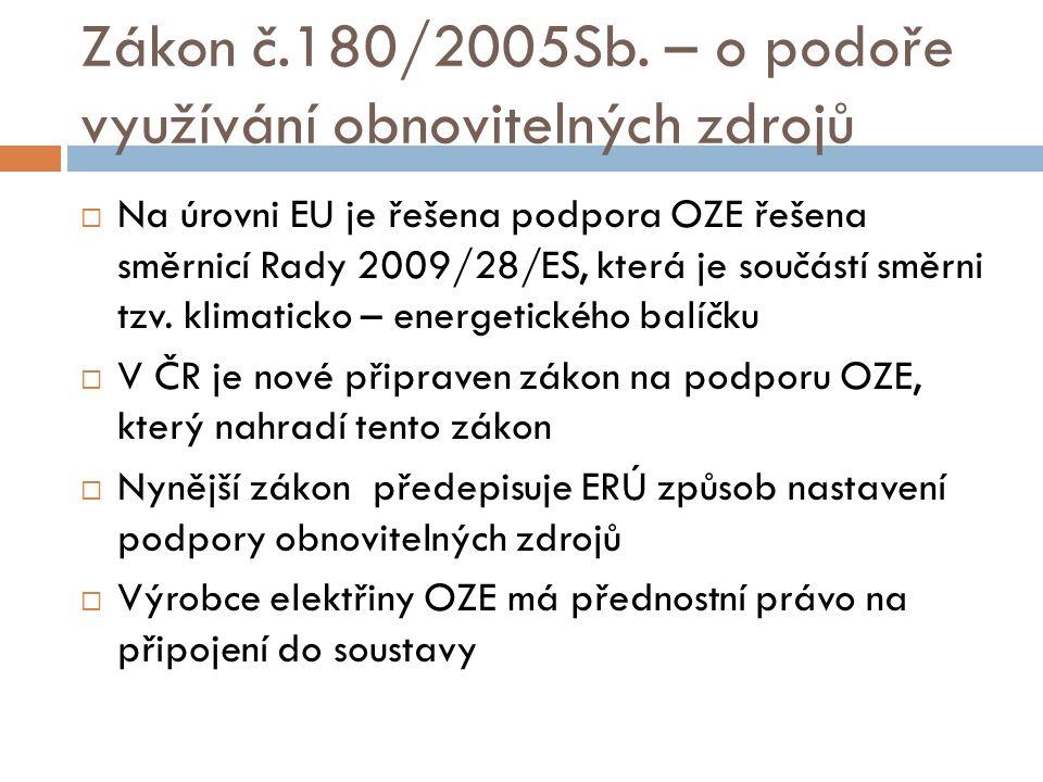 Zákon č.180/2005Sb. – o podoře využívání obnovitelných zdrojů  Na úrovni EU je řešena podpora OZE řešena směrnicí Rady 2009/28/ES, která je součástí