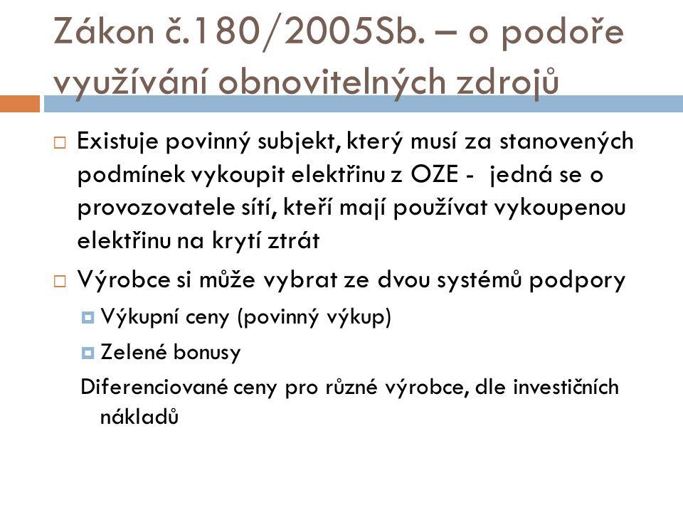 Zákon č.180/2005Sb. – o podoře využívání obnovitelných zdrojů  Existuje povinný subjekt, který musí za stanovených podmínek vykoupit elektřinu z OZE