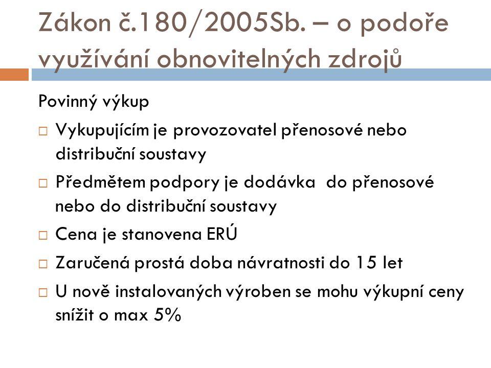 Zákon č.180/2005Sb. – o podoře využívání obnovitelných zdrojů Povinný výkup  Vykupujícím je provozovatel přenosové nebo distribuční soustavy  Předmě