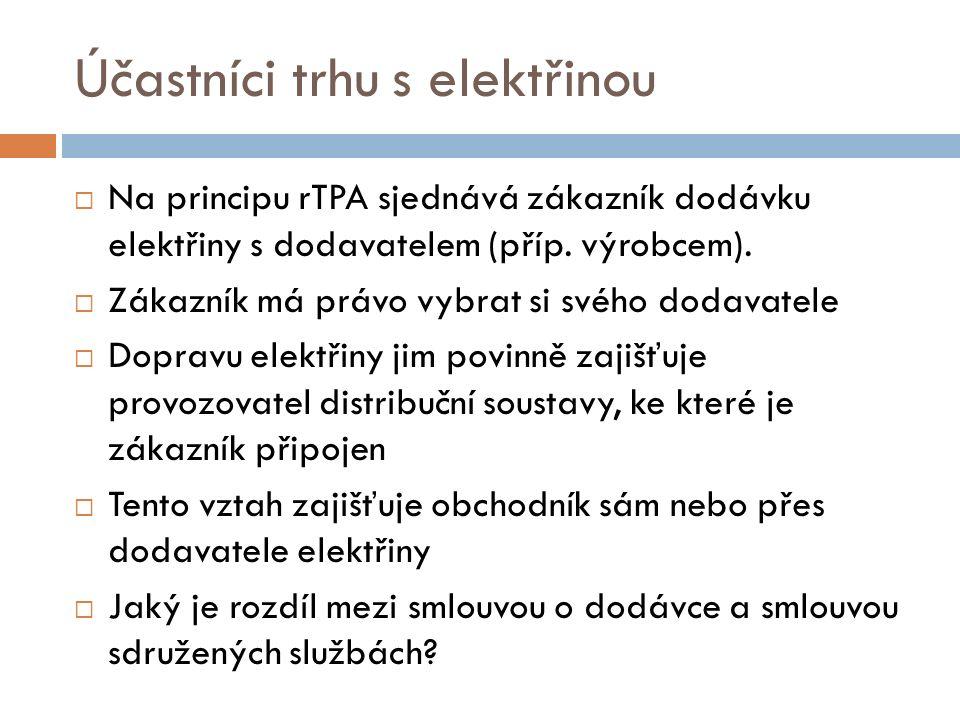 Účastníci trhu s elektřinou  Na principu rTPA sjednává zákazník dodávku elektřiny s dodavatelem (příp. výrobcem).  Zákazník má právo vybrat si svého