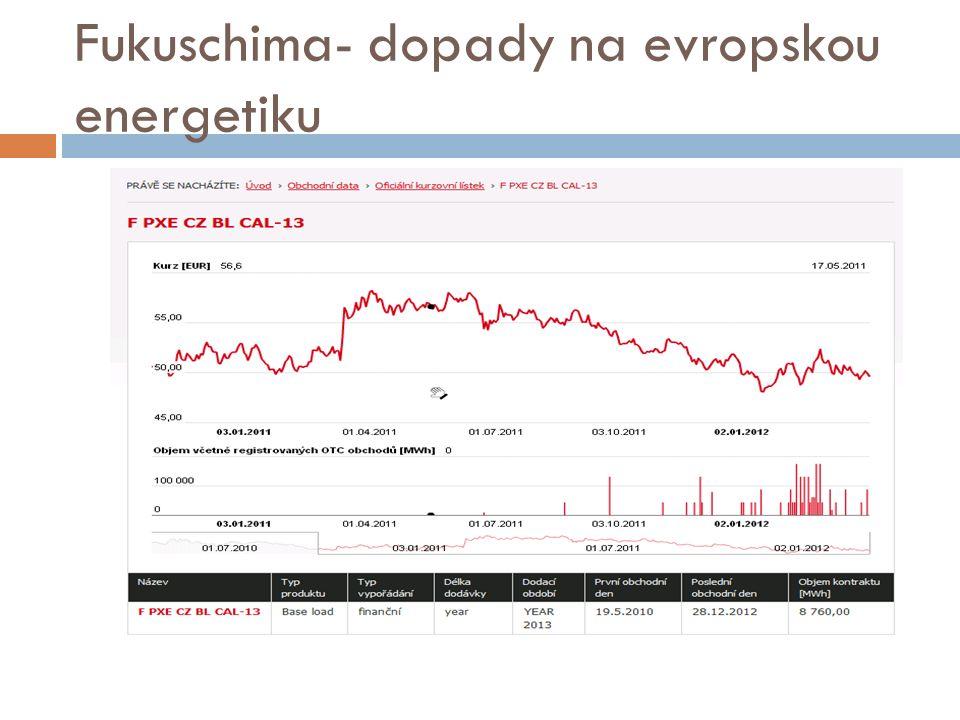 Fukuschima- dopady na evropskou energetiku