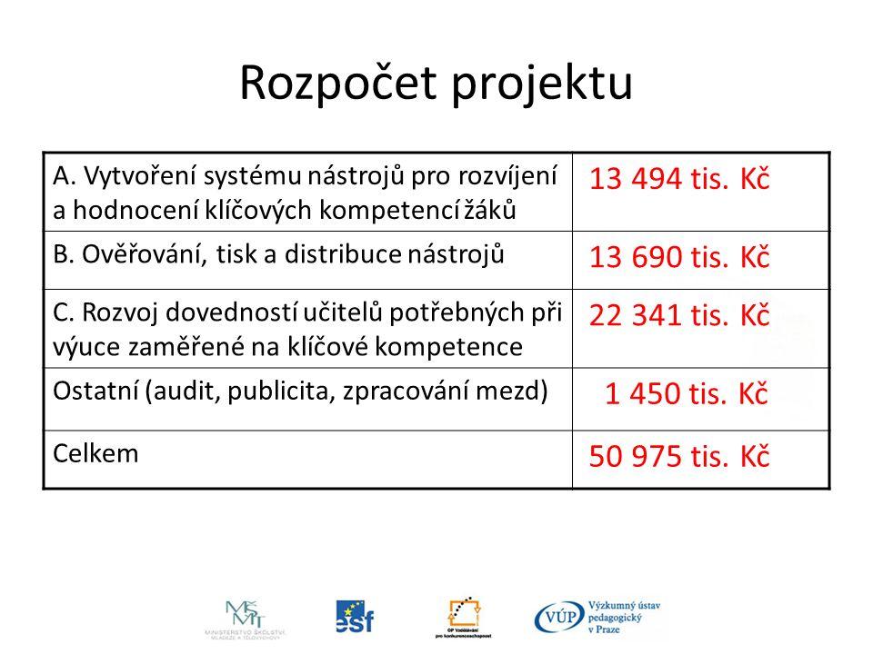 Rozpočet projektu A.