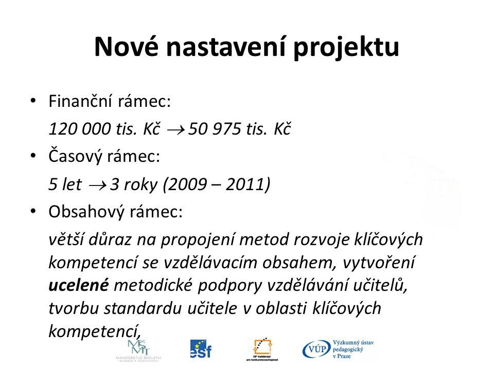 Nové nastavení projektu Finanční rámec: 120 000 tis.