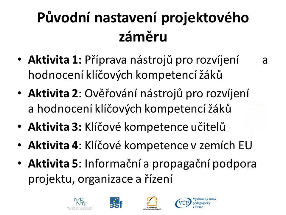 Původní nastavení projektového záměru Aktivita 1: Příprava nástrojů pro rozvíjení a hodnocení klíčových kompetencí žáků Aktivita 2: Ověřování nástrojů pro rozvíjení a hodnocení klíčových kompetencí žáků Aktivita 3: Klíčové kompetence učitelů Aktivita 4: Klíčové kompetence v zemích EU Aktivita 5: Informační a propagační podpora projektu, organizace a řízení