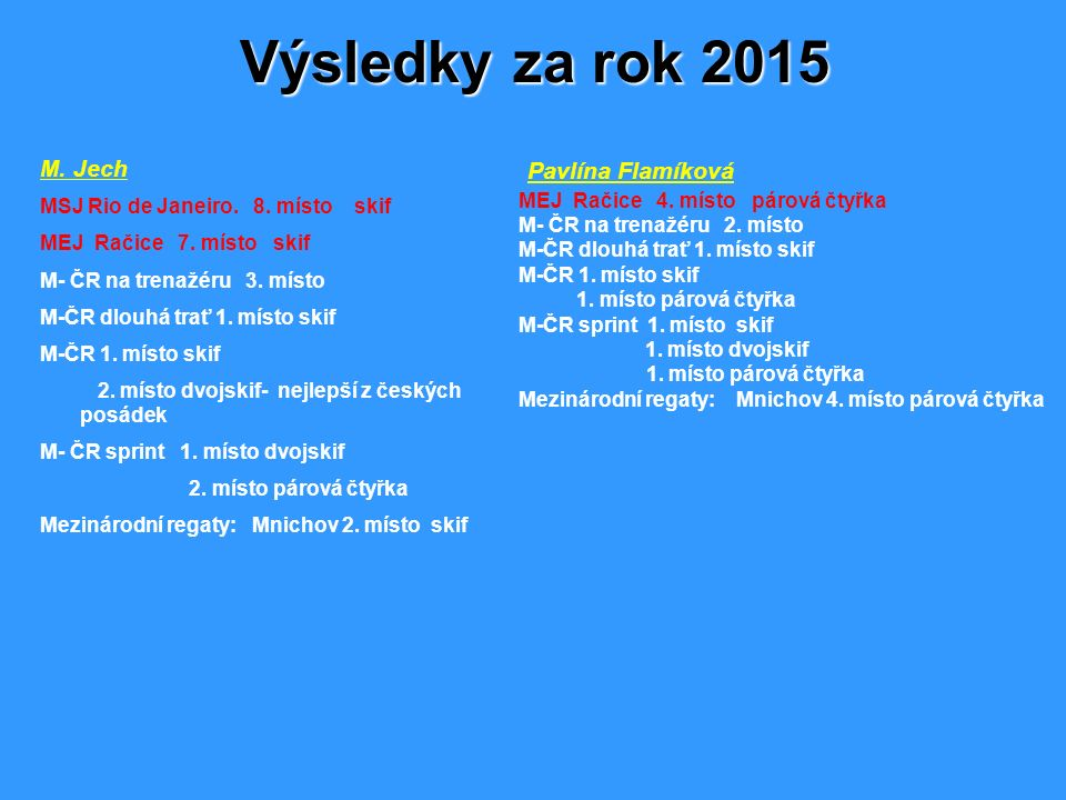 Výsledky za rok 2015 Klára Hyksová M-ČR dlouhá trať 1.