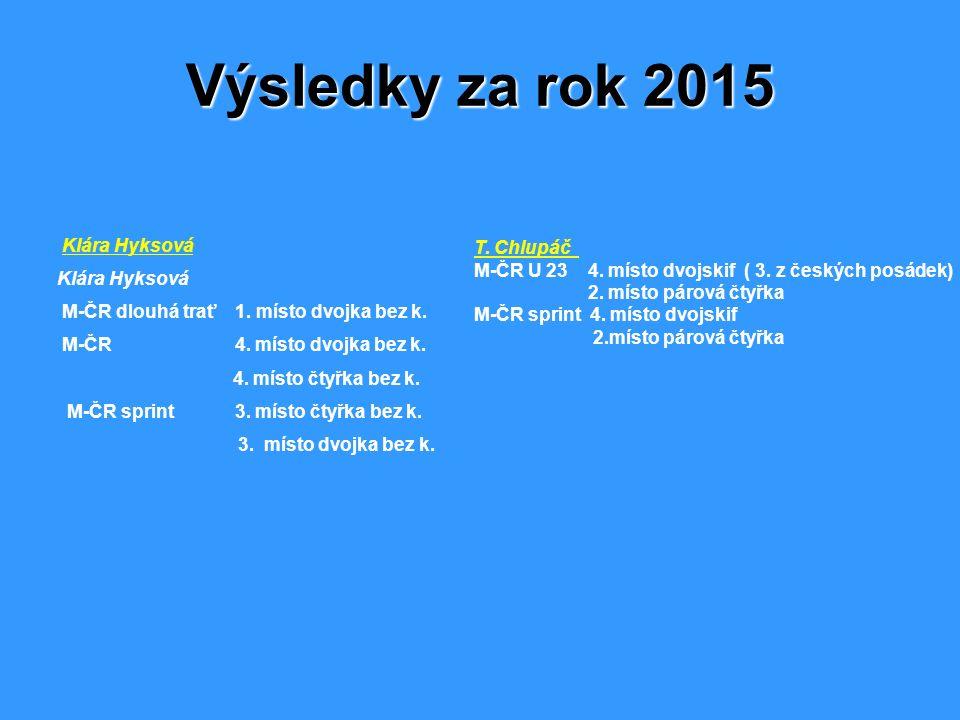 Výsledky za rok 2015 Boris Chmelař, Ondřej Jung M- ČR juniorů 6.