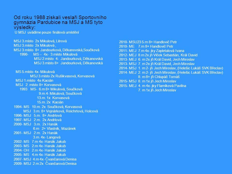 Od roku 1988 získali veslaři Sportovního gymnázia Pardubice na MSJ a MS tyto výsledky: U MSJ uvádíme pouze finálová umístění MSJ 3.místo 2x Mikulová, Litrová MSJ 3.místo 2x Mikulová, MSJ 3.místo 8+ Jandourková, Děkanovská,Součková 1990- MS – 4x- 3.místo Mikulová MSJ 2.místo 4- Jandourková, Děkanovská MSJ 3.místo 8+ Jandourková, Děkanovská MS 5.místo 4x- Mikulová MSJ 3.místo 2x Rušikvasová, Korvasová MSJ 1.místo 4x-Kacián MSJ 2.