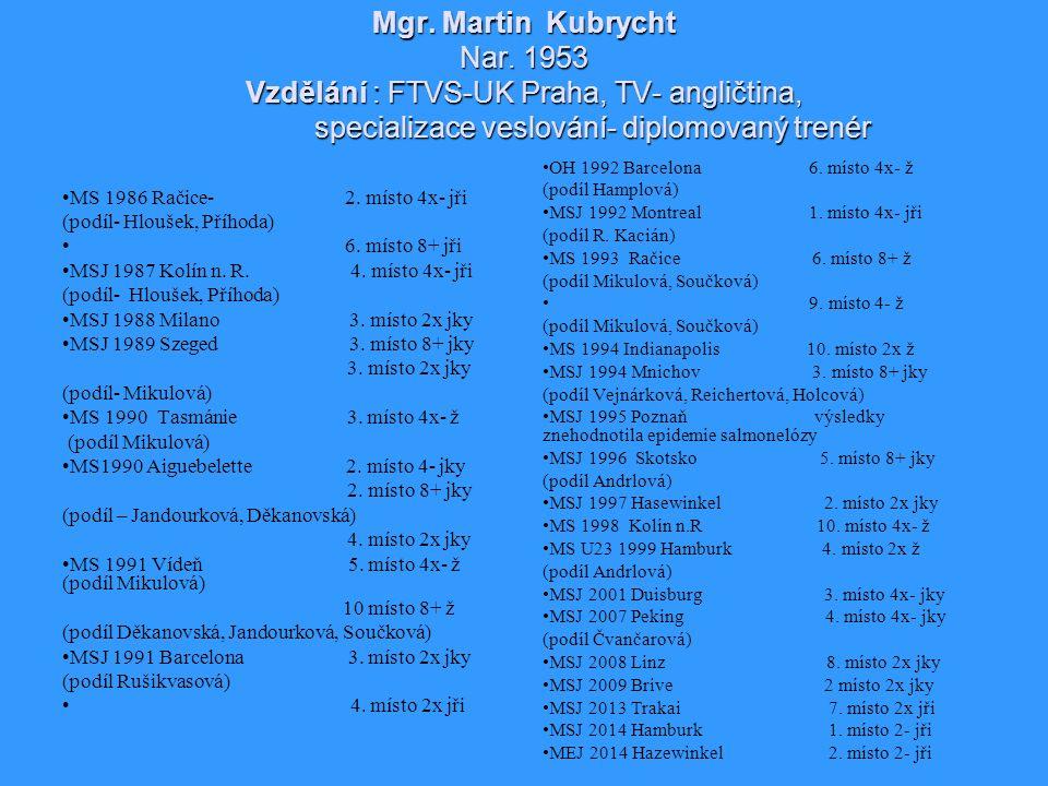 Mgr.Martin Kubrycht Nar.