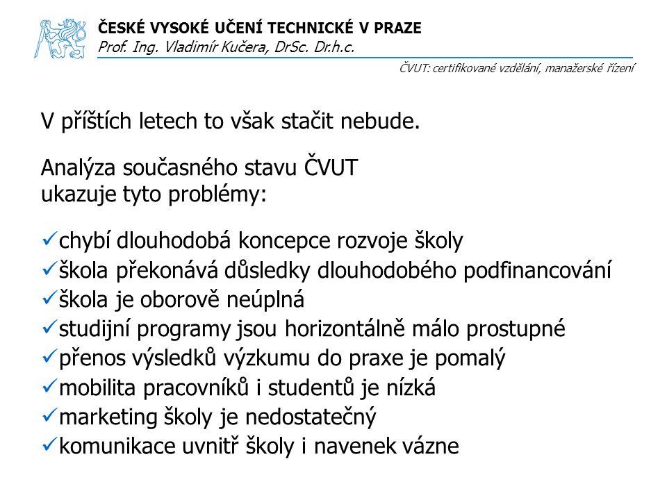 ČESKÉ VYSOKÉ UČENÍ TECHNICKÉ V PRAZE Prof.Ing. Vladimír Kučera, DrSc.