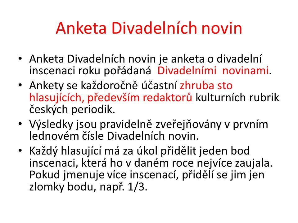 Anketa Divadelních novin Anketa Divadelních novin je anketa o divadelní inscenaci roku pořádaná Divadelními novinami. Ankety se každoročně účastní zhr