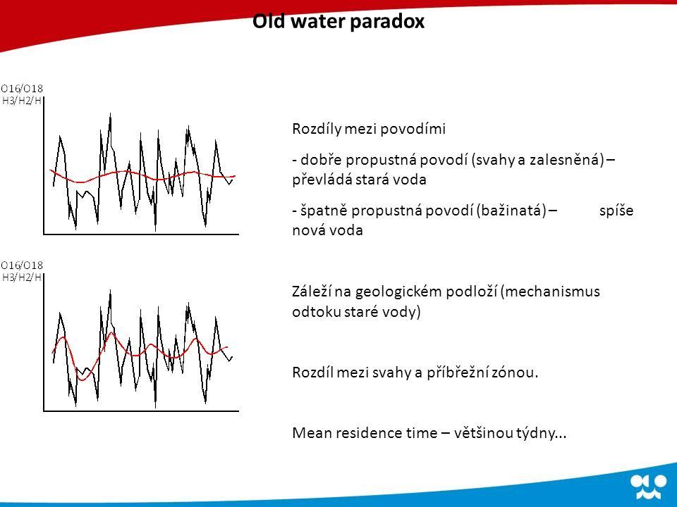 Rozdíly mezi povodími - dobře propustná povodí (svahy a zalesněná) – převládá stará voda - špatně propustná povodí (bažinatá) – spíše nová voda Záleží na geologickém podloží (mechanismus odtoku staré vody) Rozdíl mezi svahy a příbřežní zónou.