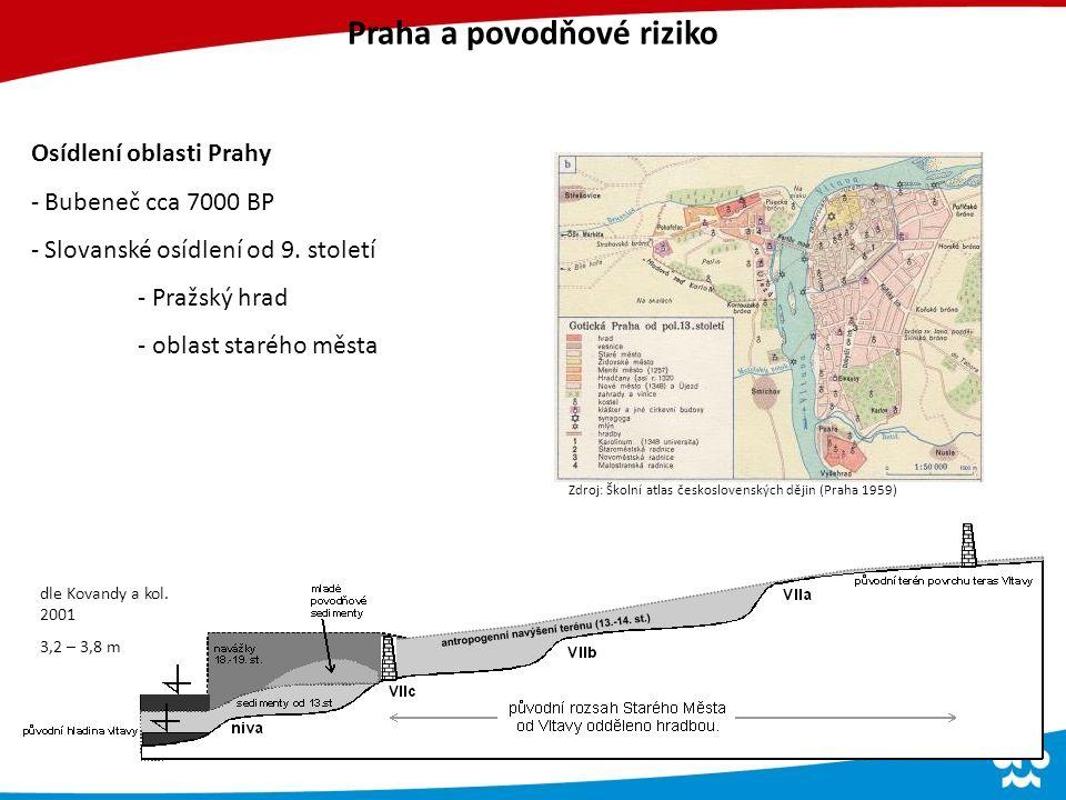 Praha a povodňové riziko Osídlení oblasti Prahy - Bubeneč cca 7000 BP - Slovanské osídlení od 9.