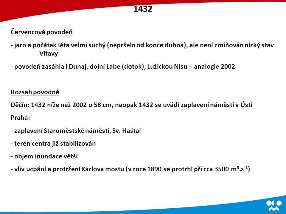 source, Borga, M.: HYDRATE project http://www.isprambiente.gov.it/Media/acque/I1_Borga_Uni_Padua.pdf Nasycení povodí