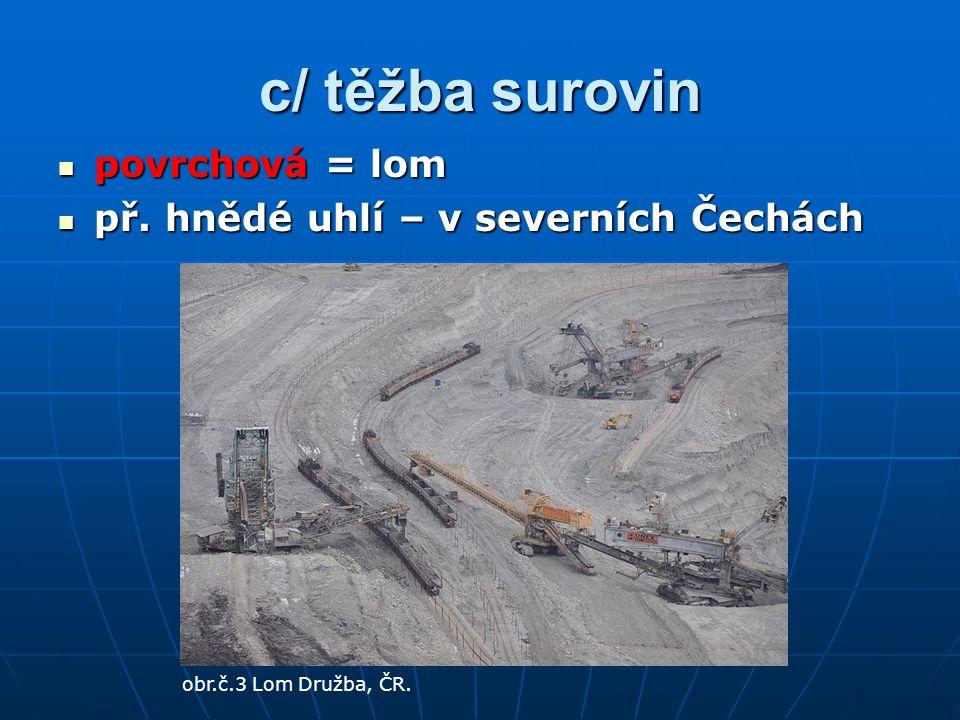c/ těžba surovin povrchová = lom povrchová = lom př.