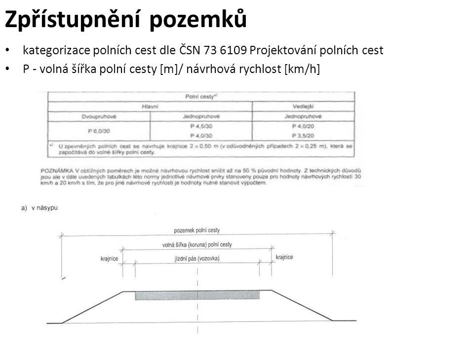 kategorizace polních cest dle ČSN 73 6109 Projektování polních cest P - volná šířka polní cesty [m]/ návrhová rychlost [km/h] Zpřístupnění pozemků