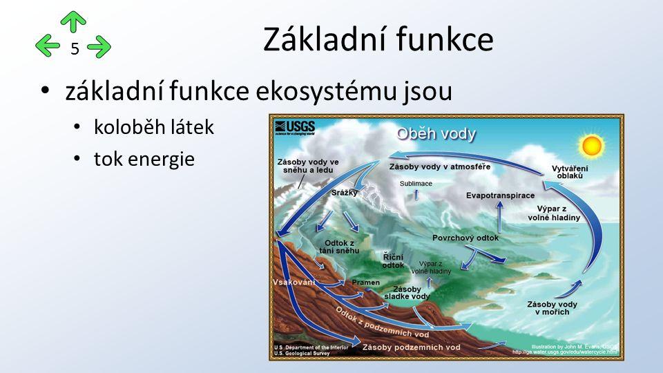 základní funkce ekosystému jsou koloběh látek tok energie Základní funkce 5