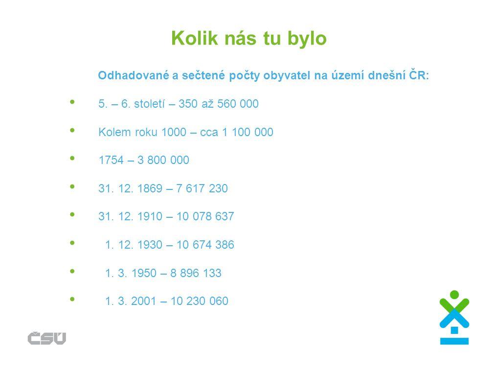 Kolik nás tu bylo Odhadované a sečtené počty obyvatel na území dnešní ČR: 5.