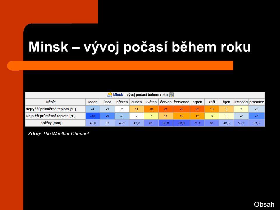 Minsk – vývoj počasí během roku Zdroj: The Weather Channel Obsah
