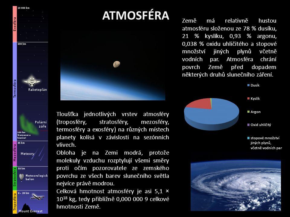 ATMOSFÉRA Země má relativně hustou atmosféru složenou ze 78 % dusíku, 21 % kyslíku, 0,93 % argonu, 0,038 % oxidu uhličitého a stopové množství jiných plynů včetně vodních par.