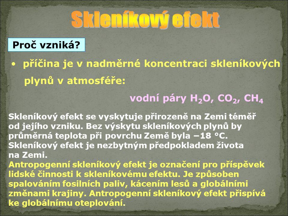 Proč vzniká? příčina je v nadměrné koncentraci skleníkových plynů v atmosféře: vodní páry H 2 O, CO 2, CH 4 Skleníkový efekt se vyskytuje přirozeně na