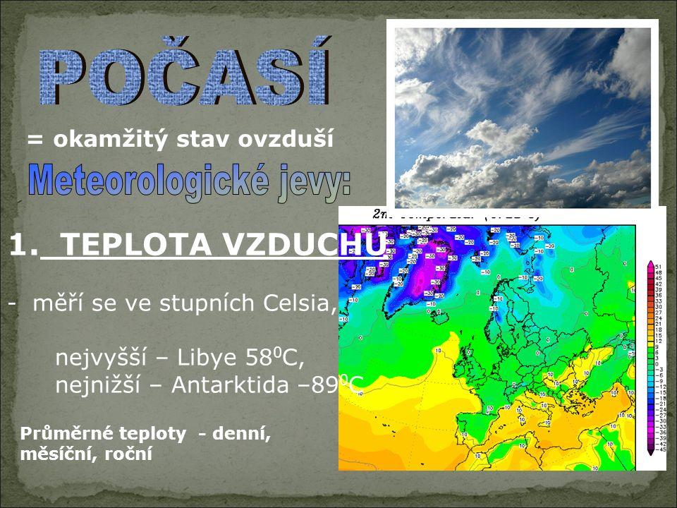 = okamžitý stav ovzduší 1. TEPLOTA VZDUCHU -měří se ve stupních Celsia, nejvyšší – Libye 58 0 C, nejnižší – Antarktida –89 0 C Průměrné teploty - denn