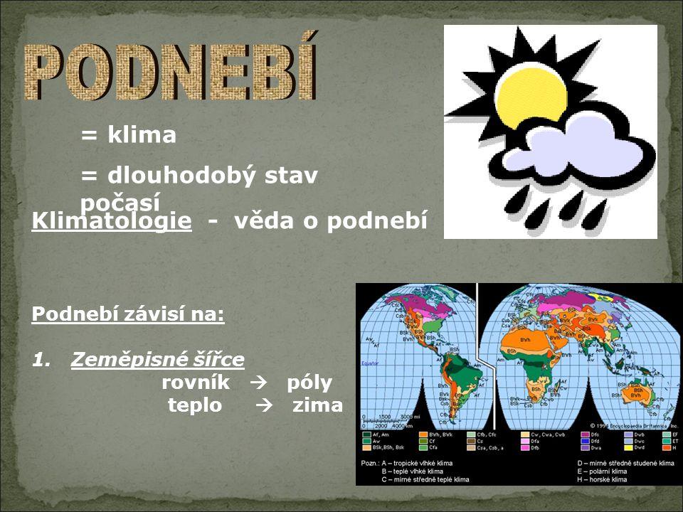 = klima = dlouhodobý stav počasí Klimatologie - věda o podnebí Podnebí závisí na: 1. Zeměpisné šířce rovník  póly teplo  zima