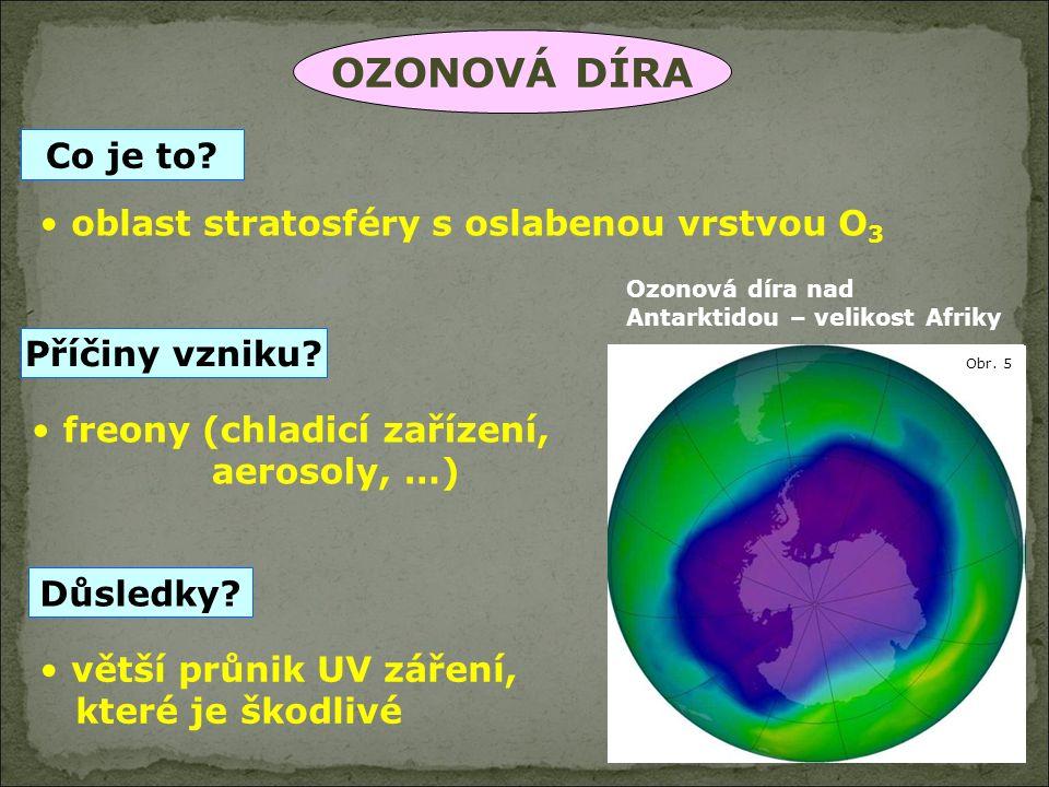 Ozonová díra nad Antarktidou – velikost Afriky OZONOVÁ DÍRA Co je to? Příčiny vzniku? Důsledky? oblast stratosféry s oslabenou vrstvou O 3 freony (chl