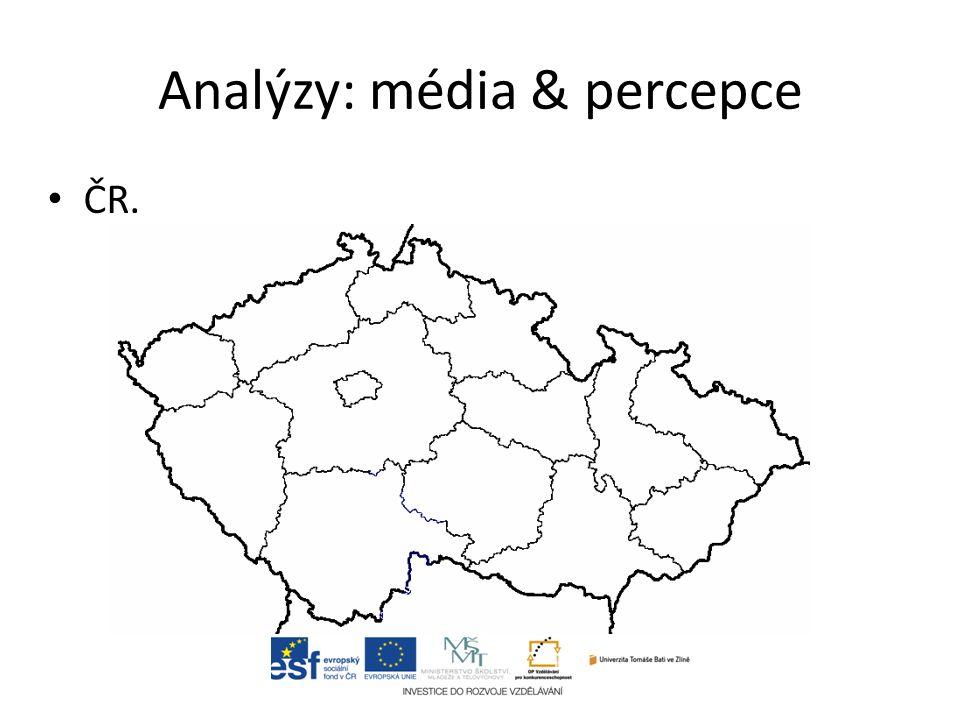 Analýzy: média & percepce ČR.