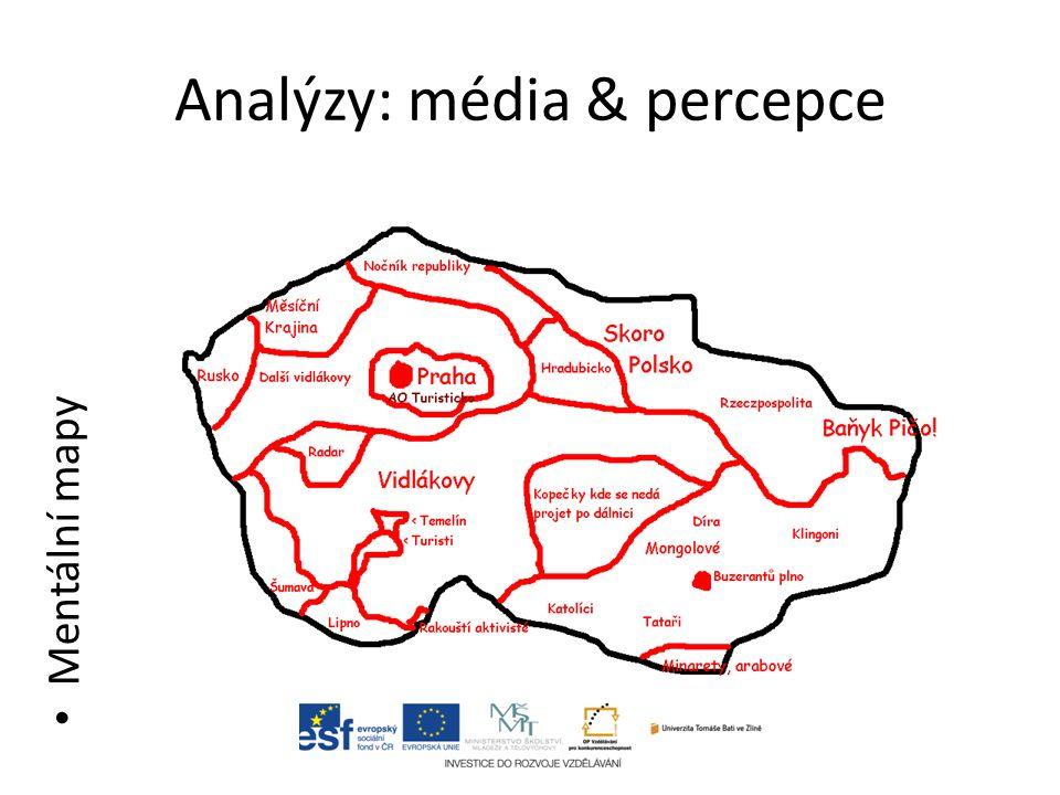 Analýzy: média & percepce
