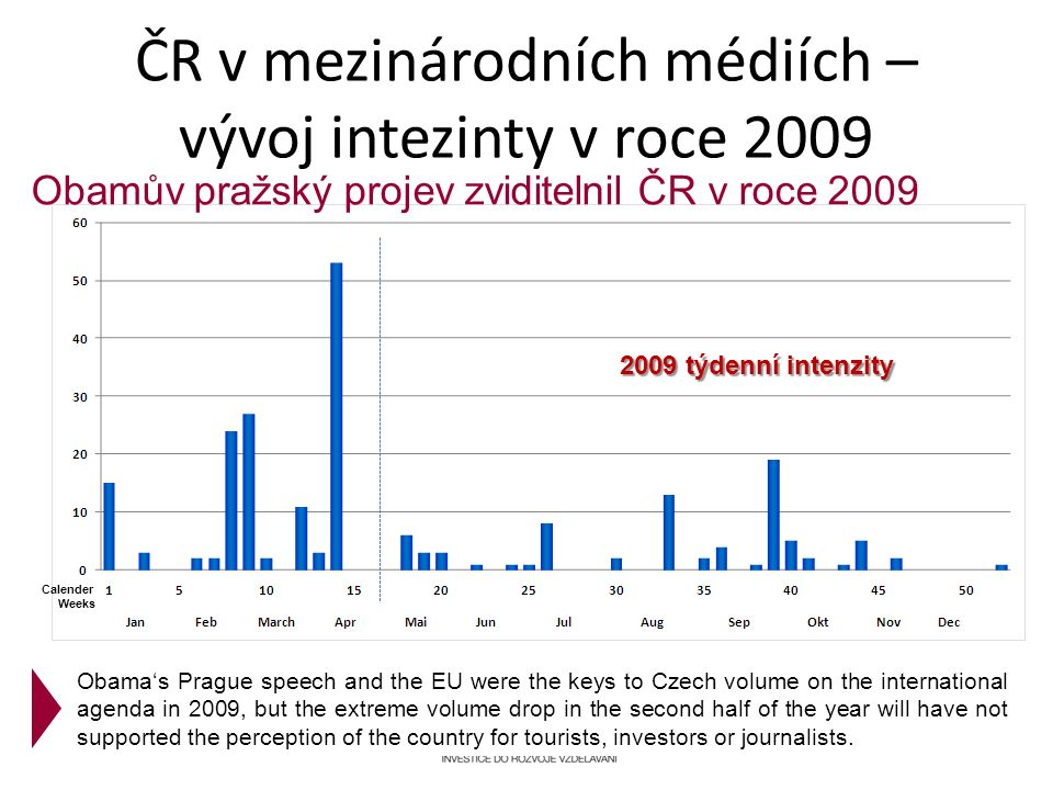 ČR v mezinárodních médiích – vývoj intezinty v roce 2009 Obamův pražský projev zviditelnil ČR v roce 2009 Obama's Prague speech and the EU were the keys to Czech volume on the international agenda in 2009, but the extreme volume drop in the second half of the year will have not supported the perception of the country for tourists, investors or journalists.