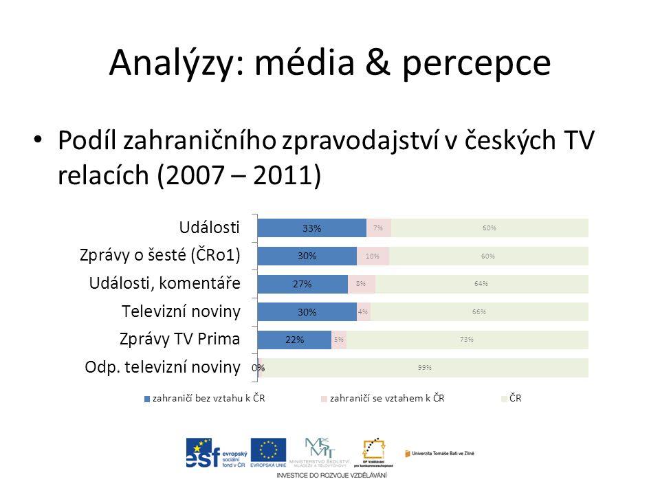 Podíl zahraničního zpravodajství v českých TV relacích (2007 – 2011) Analýzy: média & percepce