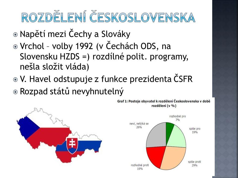  Napětí mezi Čechy a Slováky  Vrchol – volby 1992 (v Čechách ODS, na Slovensku HZDS =) rozdílné polit.