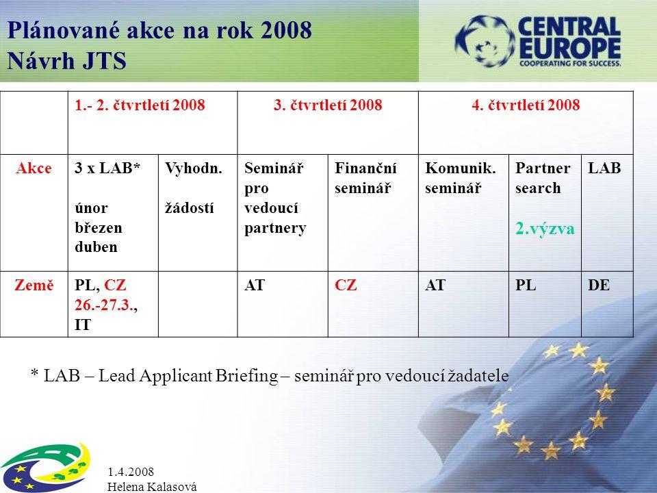 1.4.2008 Helena Kalasová Plánované akce na rok 2008 Návrh JTS 1.- 2.