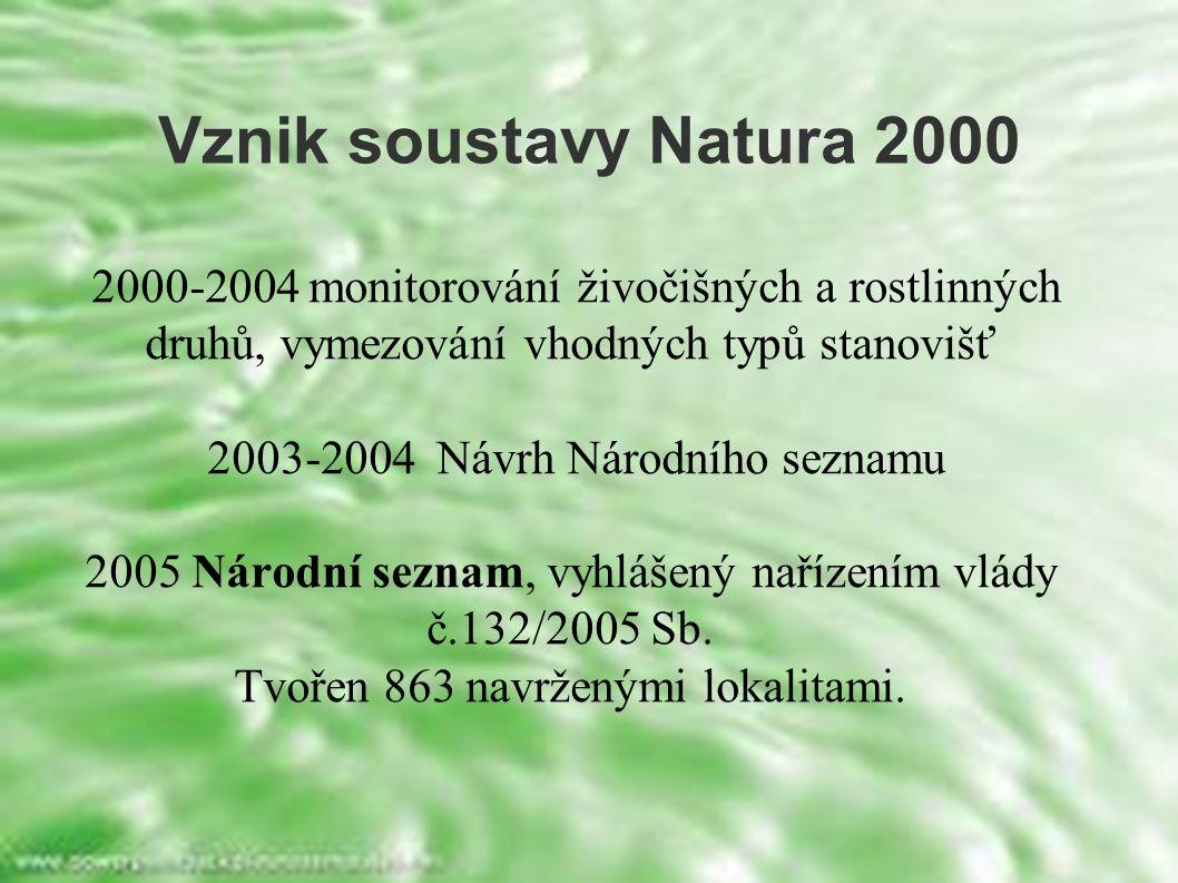 Vznik soustavy Natura 2000 2000-2004 monitorování živočišných a rostlinných druhů, vymezování vhodných typů stanovišť 2003-2004 Návrh Národního seznamu 2005 Národní seznam, vyhlášený nařízením vlády č.132/2005 Sb.