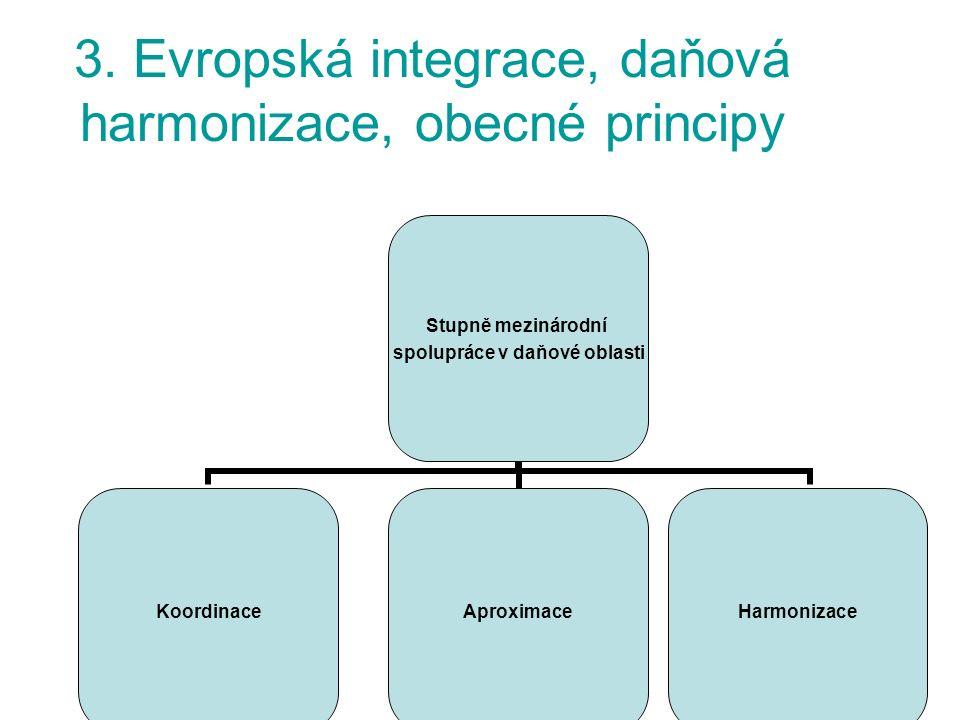 3. Evropská integrace, daňová harmonizace, obecné principy Stupně mezinárodní spolupráce v daňové oblasti KoordinaceAproximaceHarmonizace
