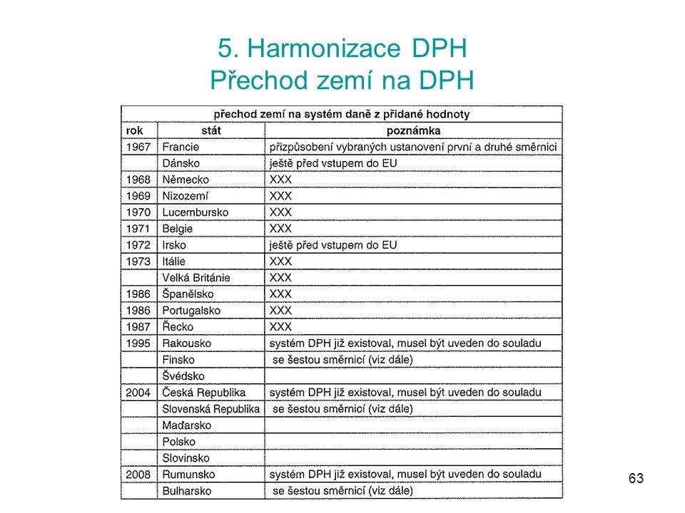 63 5. Harmonizace DPH Přechod zemí na DPH )