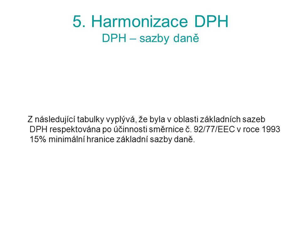 5. Harmonizace DPH DPH – sazby daně Z následující tabulky vyplývá, že byla v oblasti základních sazeb DPH respektována po účinnosti směrnice č. 92/77/